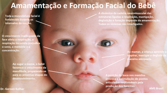 Amamentação e Formação Facial do Bebê